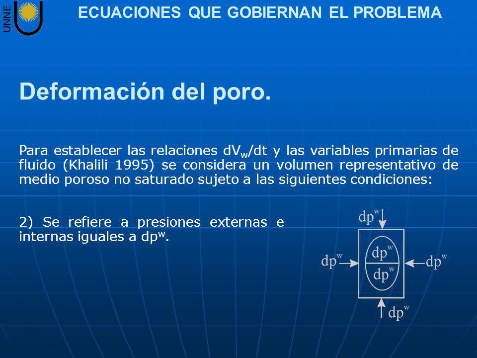 Para establecer las relaciones dV w /dt y las variables primarias de fluido (Khalili 1995) se considera un volumen representativo de medio poroso no s