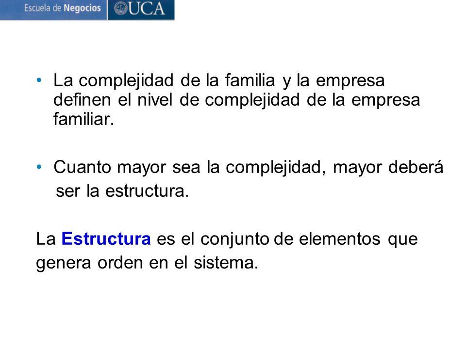 La complejidad de la familia y la empresa definen el nivel de complejidad de la empresa familiar. Cuanto mayor sea la complejidad, mayor deberá ser la