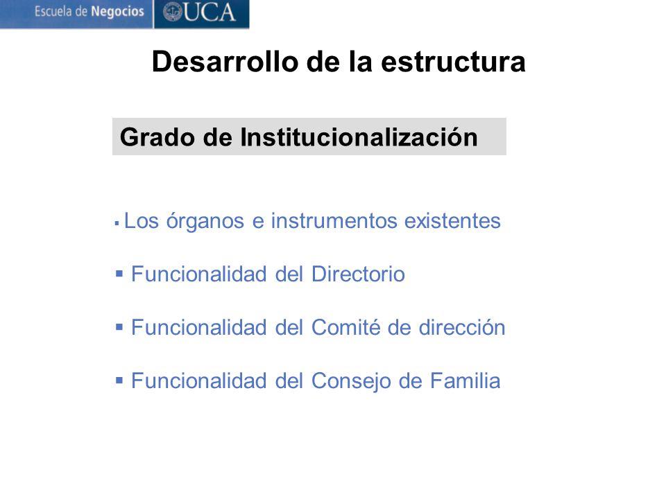 Grado de Institucionalización Los órganos e instrumentos existentes Funcionalidad del Directorio Funcionalidad del Comité de dirección Funcionalidad del Consejo de Familia Desarrollo de la estructura