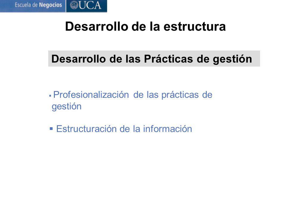 Desarrollo de las Prácticas de gestión Profesionalización de las prácticas de gestión Estructuración de la información Desarrollo de la estructura
