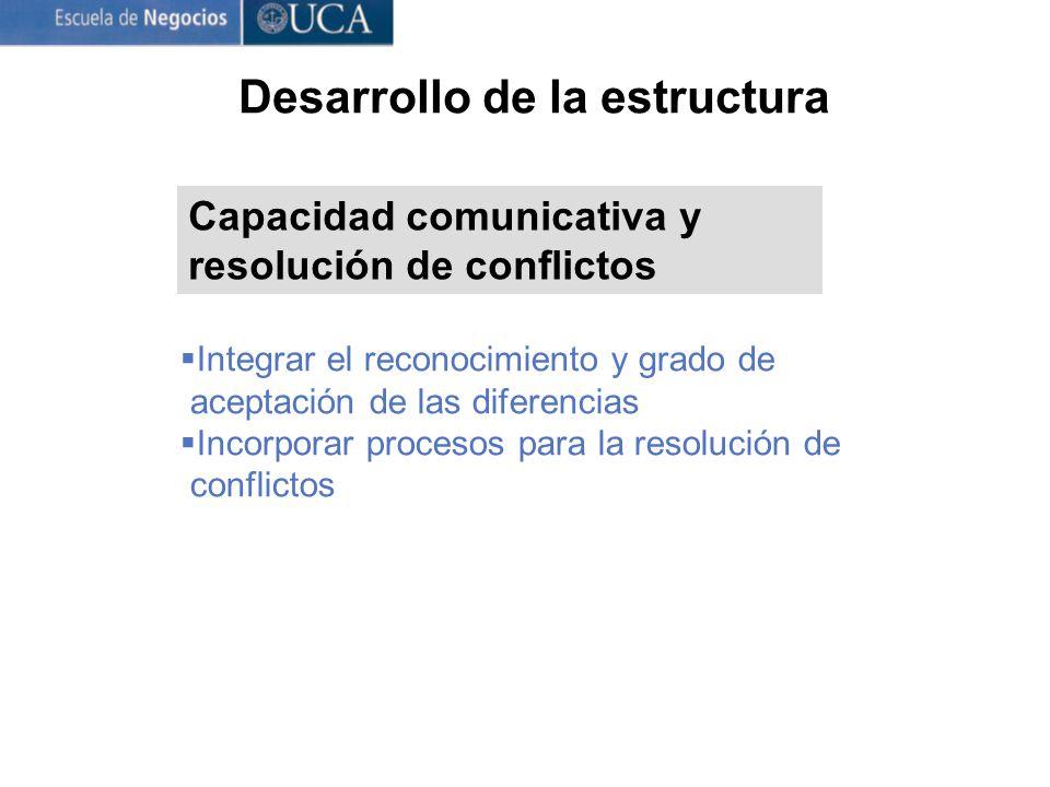 Capacidad comunicativa y resolución de conflictos Integrar el reconocimiento y grado de aceptación de las diferencias Incorporar procesos para la resolución de conflictos Desarrollo de la estructura