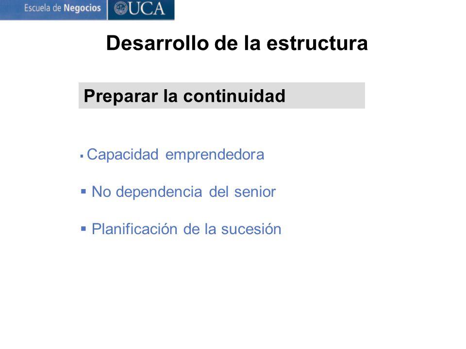 Preparar la continuidad Capacidad emprendedora No dependencia del senior Planificación de la sucesión Desarrollo de la estructura