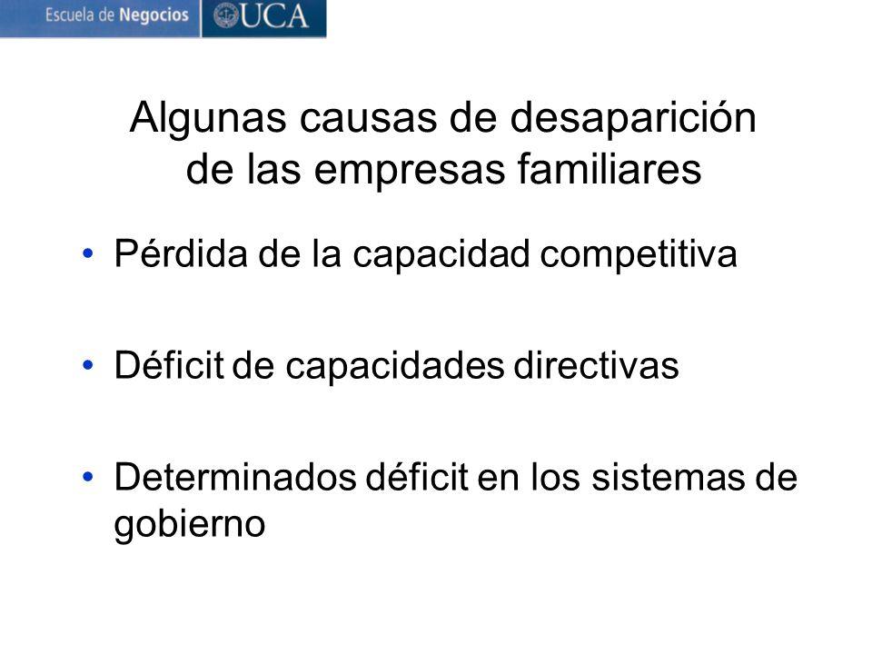 Algunas causas de desaparición de las empresas familiares Pérdida de la capacidad competitiva Déficit de capacidades directivas Determinados déficit en los sistemas de gobierno