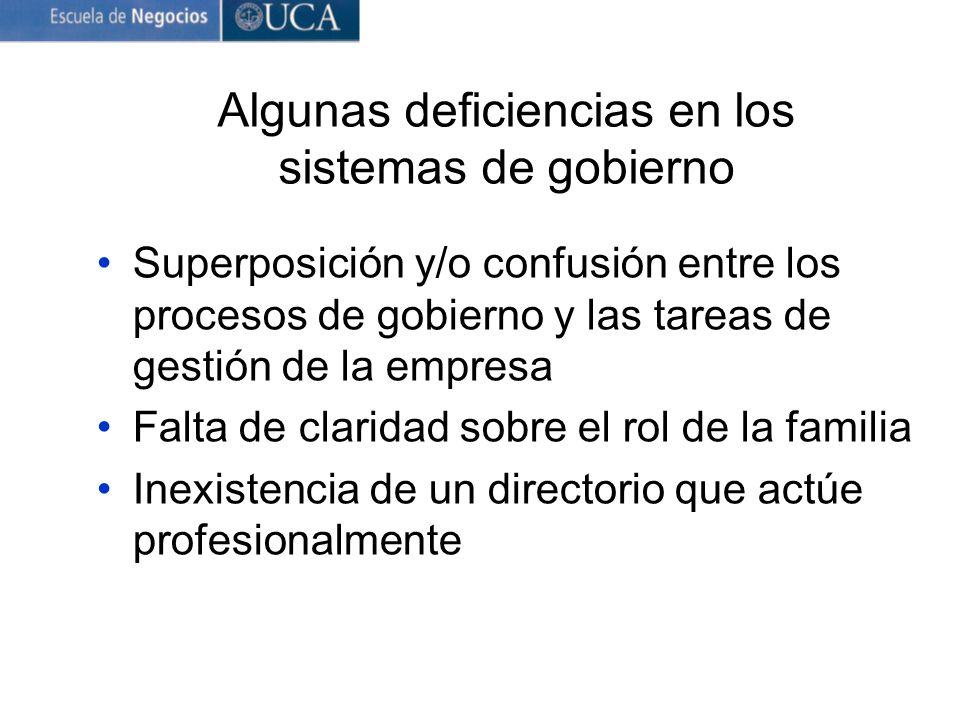 Algunas deficiencias en los sistemas de gobierno Superposición y/o confusión entre los procesos de gobierno y las tareas de gestión de la empresa Falta de claridad sobre el rol de la familia Inexistencia de un directorio que actúe profesionalmente