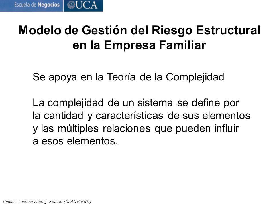 Fuente: Gimeno Sandig, Alberto (ESADE/FBK) Se apoya en la Teoría de la Complejidad La complejidad de un sistema se define por la cantidad y caracterís