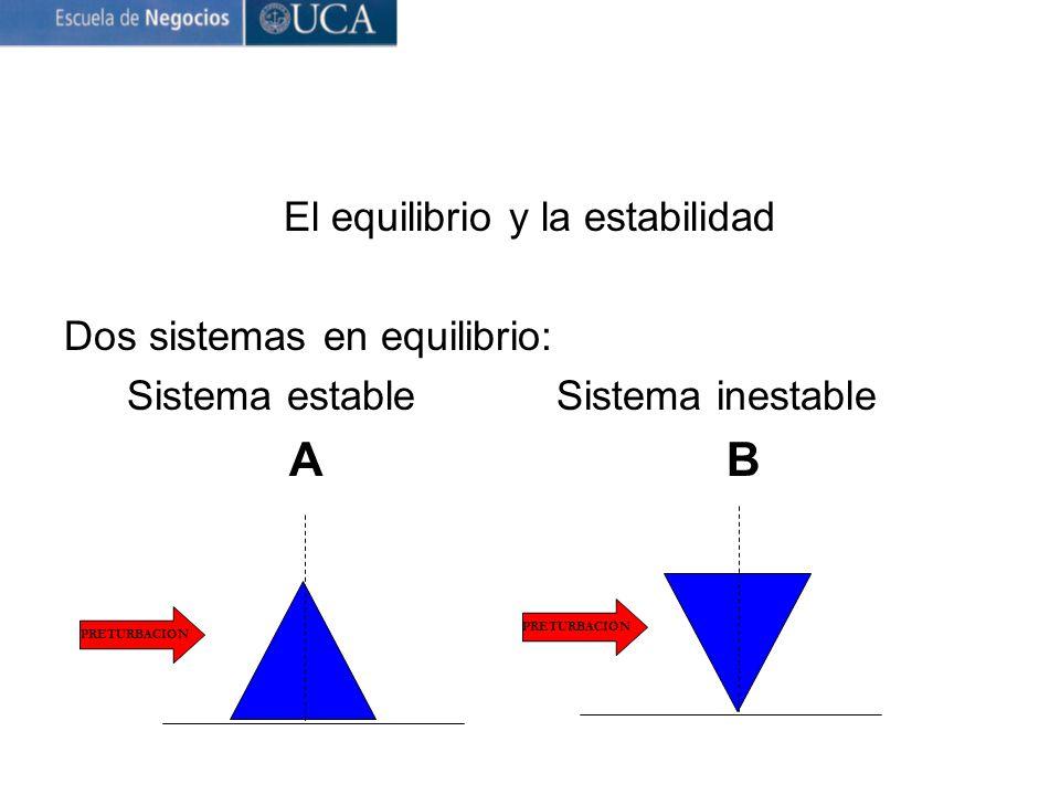El equilibrio y la estabilidad Dos sistemas en equilibrio: Sistema estable Sistema inestable A B PRETURBACIÓN