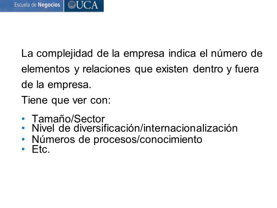 La complejidad de la empresa indica el número de elementos y relaciones que existen dentro y fuera de la empresa.