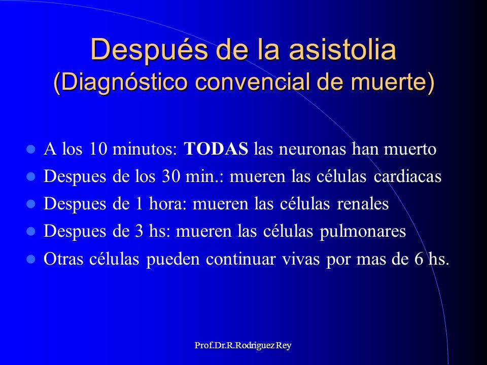 Prof.Dr.R.Rodriguez Rey LAS PRUEBAS DE MUERTE Tarea médica de establecer que los criterios de muerte han sido satisfechos, es decir, que se ha llegado al diagnóstico de muerte.