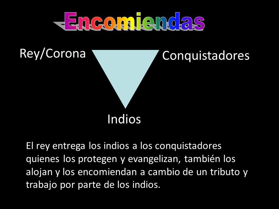 Rey/Corona Conquistadores Indios El rey entrega los indios a los conquistadores quienes los protegen y evangelizan, también los alojan y los encomiend