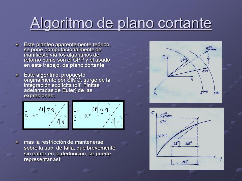 Algoritmo de plano cortante Este planteo aparentemente teórico, se pone computacionalmente de manifiesto vía los algoritmos de retorno como son el CPP