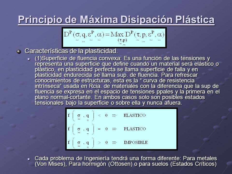Principio de Máxima Disipación Plástica Características de la plasticidad. (1)Superficie de fluencia convexa: Es una función de las tensiones y repres
