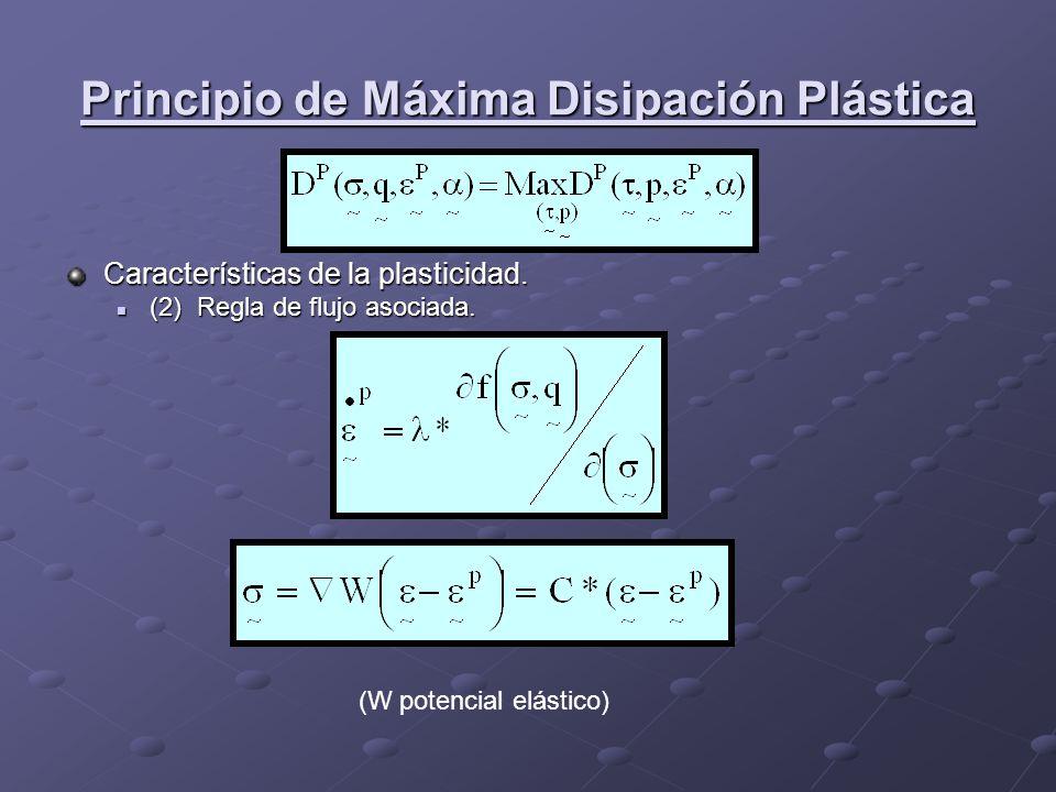 Principio de Máxima Disipación Plástica Características de la plasticidad. (2) Regla de flujo asociada. (2) Regla de flujo asociada. (W potencial elás