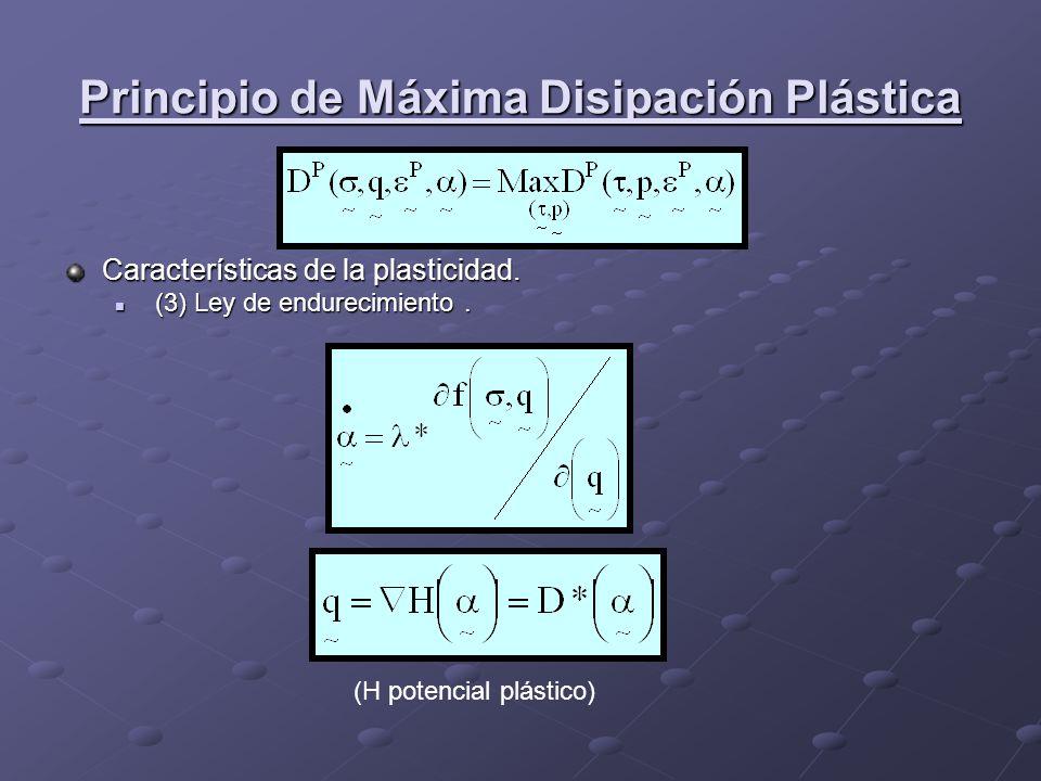 Principio de Máxima Disipación Plástica Características de la plasticidad. (3) Ley de endurecimiento. (3) Ley de endurecimiento. (H potencial plástico