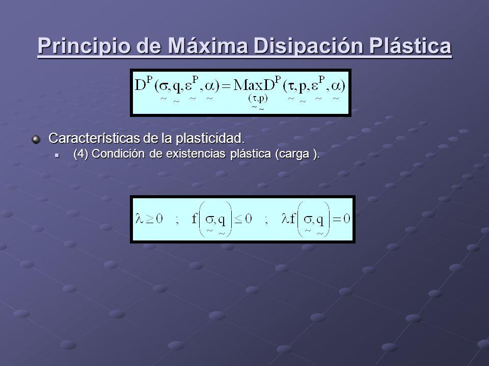Principio de Máxima Disipación Plástica Características de la plasticidad. (4) Condición de existencias plástica (carga ). (4) Condición de existencia