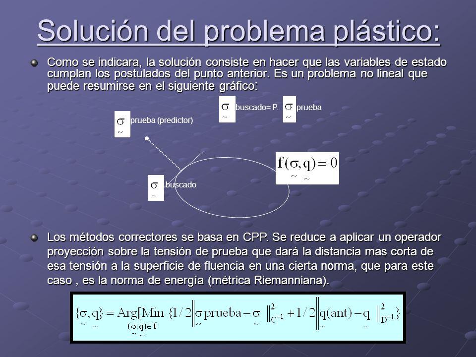 Solución del problema plástico: Como se indicara, la solución consiste en hacer que las variables de estado cumplan los postulados del punto anterior.