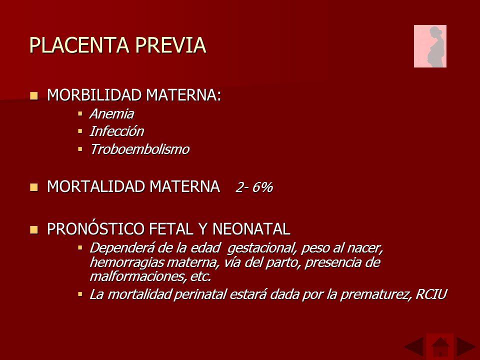 PLACENTA PREVIA MORBILIDAD MATERNA: MORBILIDAD MATERNA: Anemia Anemia Infección Infección Troboembolismo Troboembolismo MORTALIDAD MATERNA 2- 6% MORTALIDAD MATERNA 2- 6% PRONÓSTICO FETAL Y NEONATAL PRONÓSTICO FETAL Y NEONATAL Dependerá de la edad gestacional, peso al nacer, hemorragias materna, vía del parto, presencia de malformaciones, etc.
