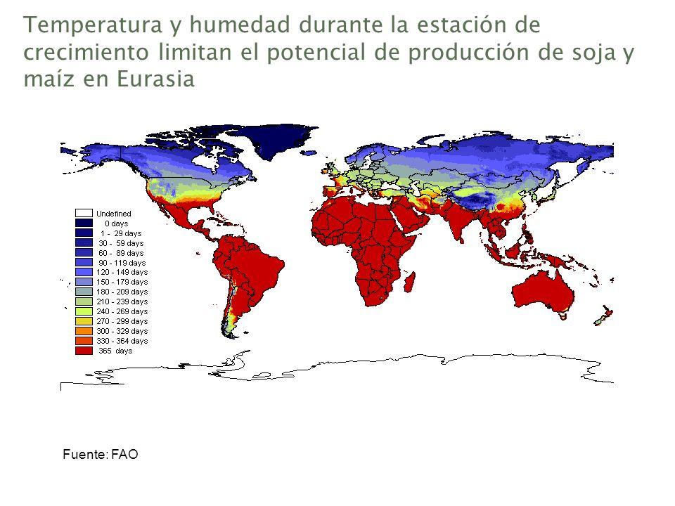 Temperatura y humedad durante la estación de crecimiento limitan el potencial de producción de soja y maíz en Eurasia Fuente: FAO