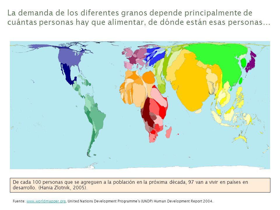 La demanda de los diferentes granos depende principalmente de cuántas personas hay que alimentar, de dónde están esas personas… sfds De cada 100 perso