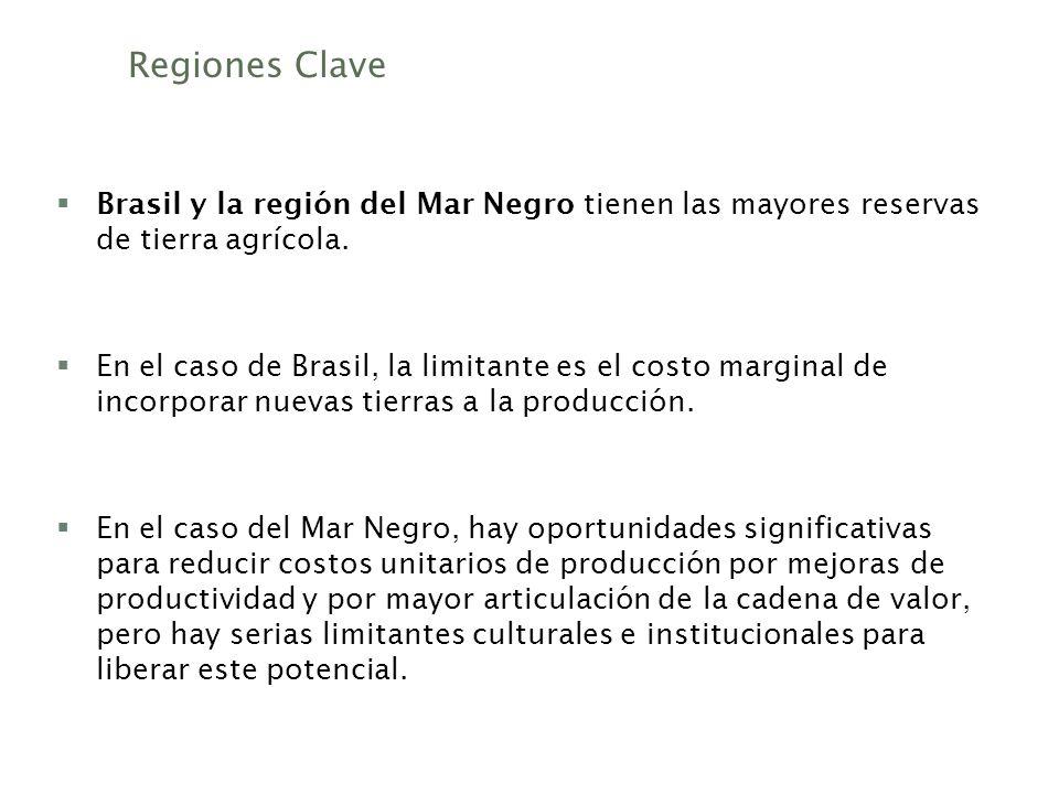 Regiones Clave Brasil y la región del Mar Negro tienen las mayores reservas de tierra agrícola. En el caso de Brasil, la limitante es el costo margina