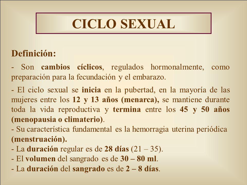 CICLO SEXUAL Definición: - Son cambios cíclicos, regulados hormonalmente, como preparación para la fecundación y el embarazo. - El ciclo sexual se ini