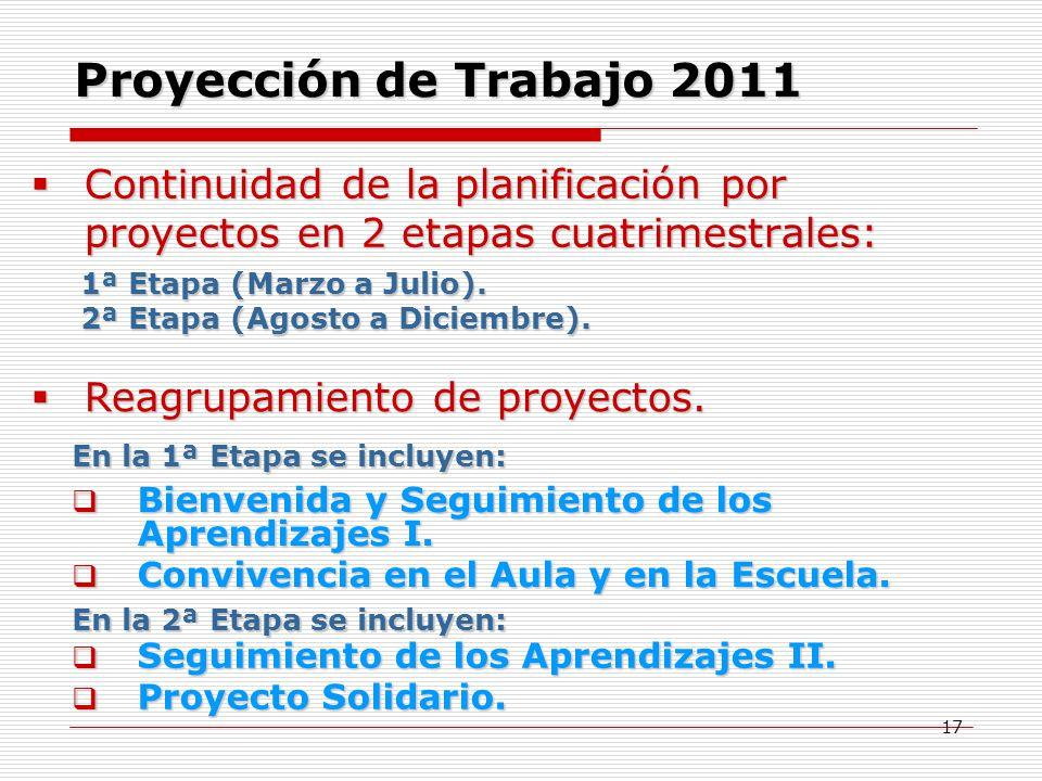 17 Proyección de Trabajo 2011 Continuidad Continuidad de la planificación por proyectos en 2 etapas cuatrimestrales: En la 1ª Etapa se incluyen: 1ª Et