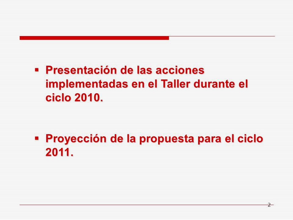 2 Presentación Presentación de las acciones implementadas en el Taller durante el ciclo 2010. Proyección Proyección de la propuesta para el ciclo 2011