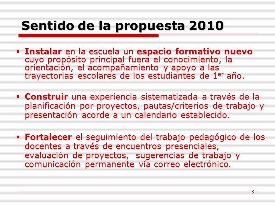 3 Sentido de la propuesta 2010 Instalar Instalar en la escuela un espacio formativo formativo nuevo cuyo propósito principal fuera el el conocimiento,