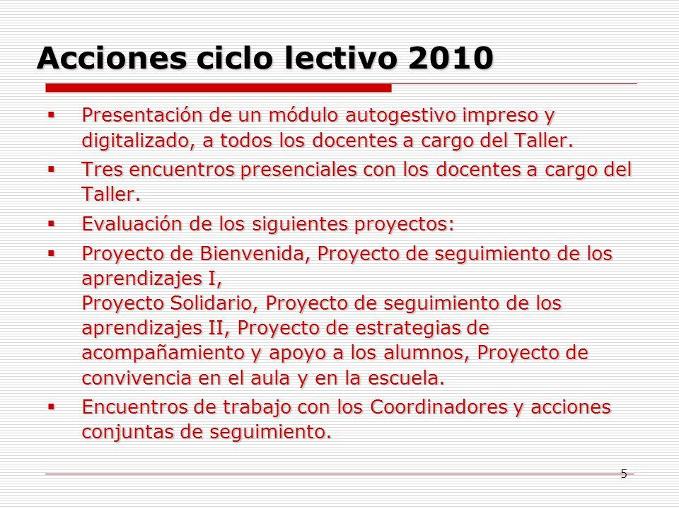 5 Acciones ciclo lectivo 2010 Presentación Presentación de un módulo autogestivo impreso y digitalizado, a todos los docentes a cargo del Taller. Tres