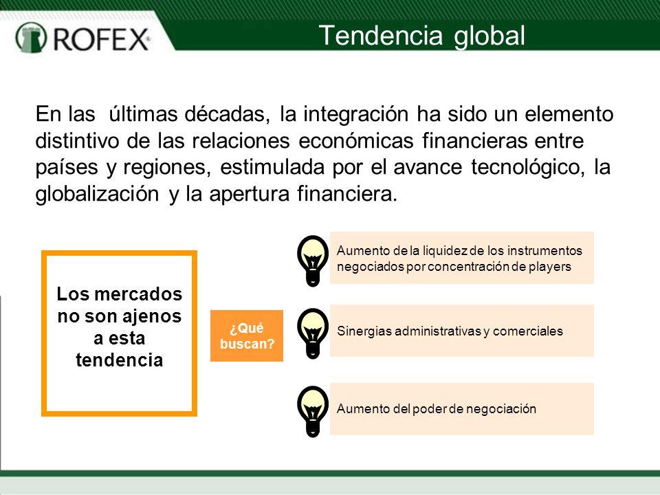 Tendencia global En las últimas décadas, la integración ha sido un elemento distintivo de las relaciones económicas financieras entre países y regiones, estimulada por el avance tecnológico, la globalización y la apertura financiera.