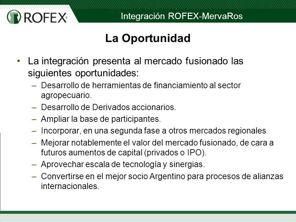 La Oportunidad Integración ROFEX-MervaRos La integración presenta al mercado fusionado las siguientes oportunidades: –Desarrollo de herramientas de financiamiento al sector agropecuario.