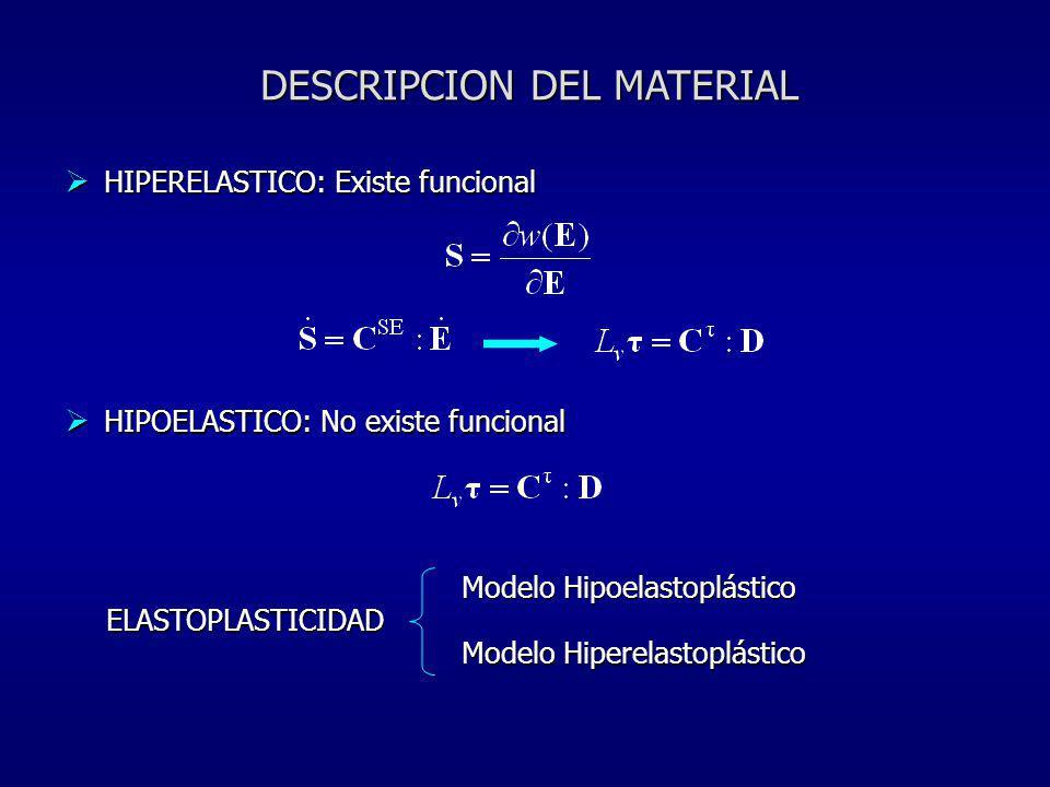 DESCRIPCION DEL MATERIAL HIPERELASTICO: Existe funcional HIPERELASTICO: Existe funcional ELASTOPLASTICIDAD HIPOELASTICO: No existe funcional HIPOELAST