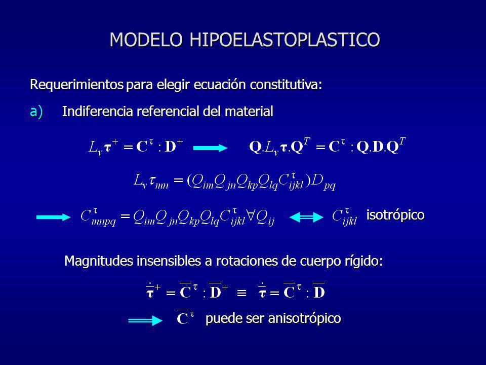MODELO HIPOELASTOPLASTICO Requerimientos para elegir ecuación constitutiva: puede ser anisotrópico Magnitudes insensibles a rotaciones de cuerpo rígid