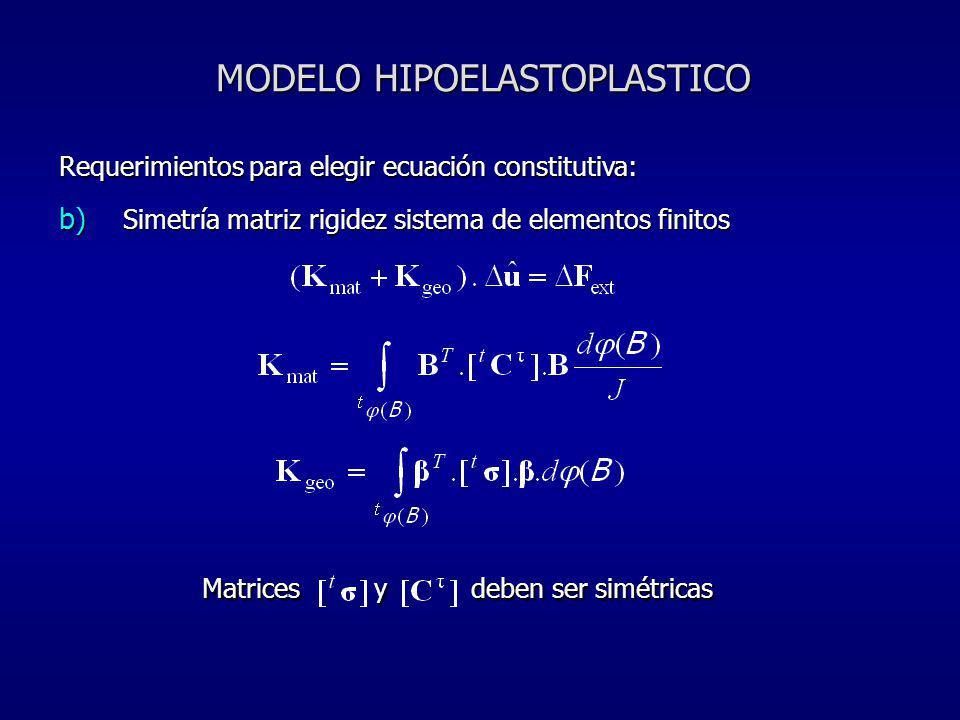 MODELO HIPOELASTOPLASTICO Requerimientos para elegir ecuación constitutiva: Matrices y deben ser simétricas b) Simetría matriz rigidez sistema de elem