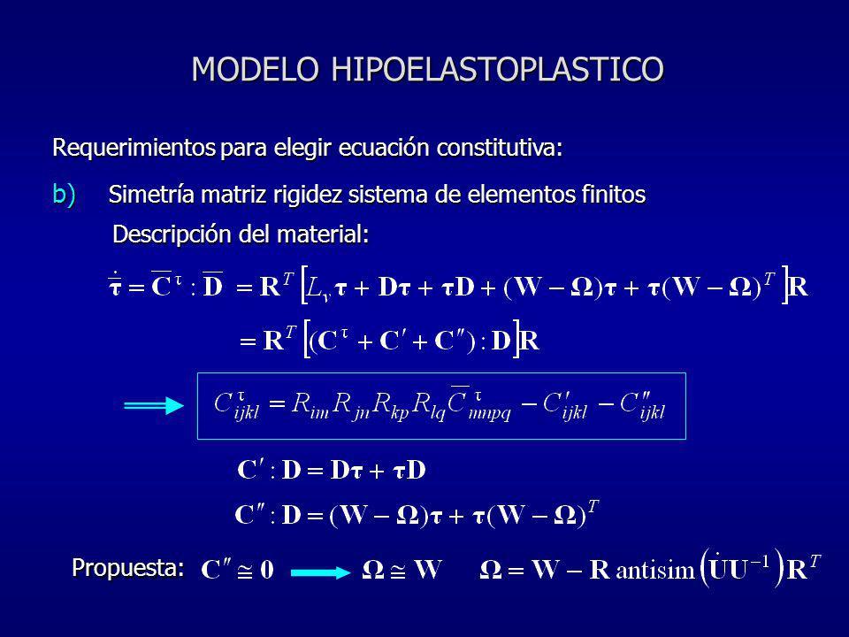 MODELO HIPOELASTOPLASTICO Requerimientos para elegir ecuación constitutiva: b) Simetría matriz rigidez sistema de elementos finitos Descripción del ma