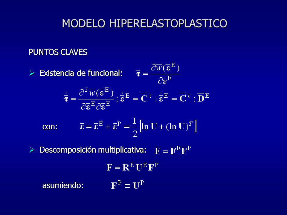MODELO HIPERELASTOPLASTICO PUNTOS CLAVES Existencia de funcional: Existencia de funcional: con: Descomposición multiplicativa: Descomposición multipli