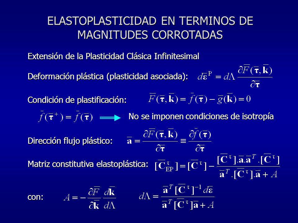 ELASTOPLASTICIDAD EN TERMINOS DE MAGNITUDES CORROTADAS Extensión de la Plasticidad Clásica Infinitesimal Deformación plástica (plasticidad asociada):