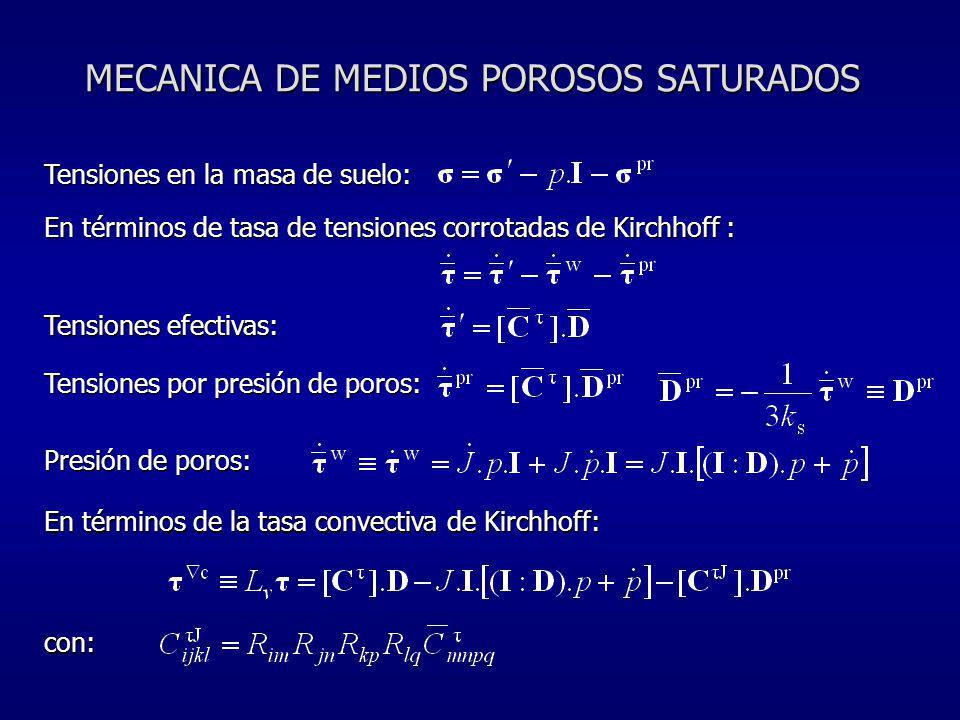 MECANICA DE MEDIOS POROSOS SATURADOS Tensiones en la masa de suelo: Presión de poros: En términos de la tasa convectiva de Kirchhoff: En términos de t