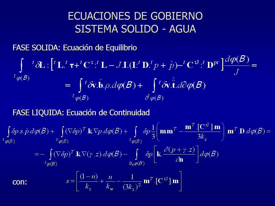 ECUACIONES DE GOBIERNO SISTEMA SOLIDO - AGUA FASE SOLIDA: Ecuación de Equilibrio FASE LIQUIDA: Ecuación de Continuidad con: