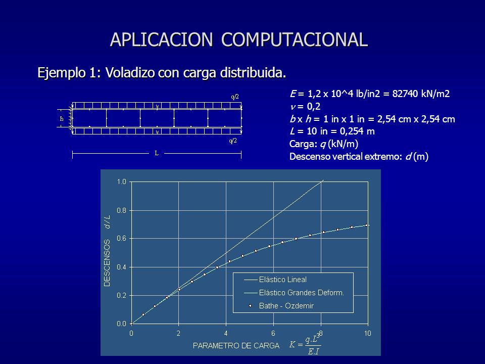 APLICACION COMPUTACIONAL Ejemplo 1: Voladizo con carga distribuida. E = 1,2 x 10^4 lb/in2 = 82740 kN/m2 = 0,2 b x h = 1 in x 1 in = 2,54 cm x 2,54 cm