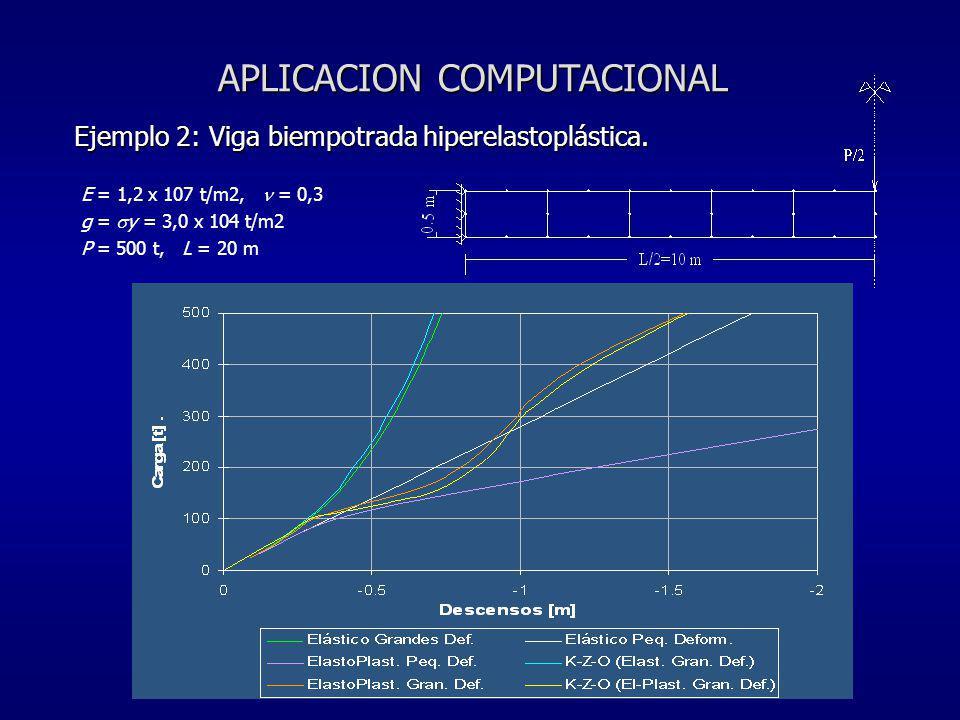 APLICACION COMPUTACIONAL Ejemplo 2: Viga biempotrada hiperelastoplástica. E = 1,2 x 107 t/m2, = 0,3 g = y = 3,0 x 104 t/m2 P = 500 t, L = 20 m
