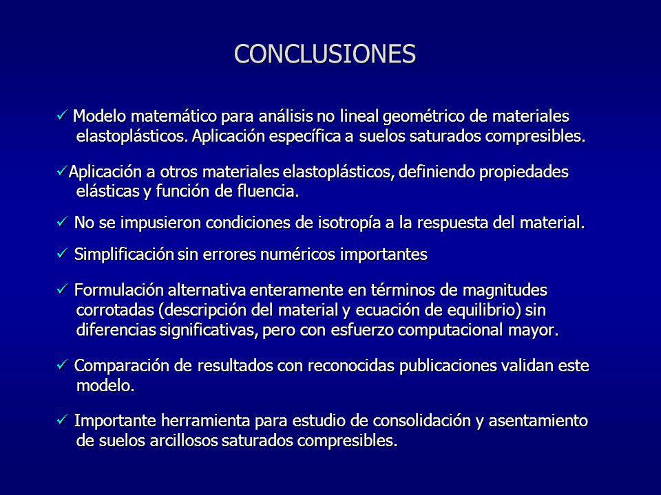 Modelo matemático para análisis no lineal geométrico de materiales Modelo matemático para análisis no lineal geométrico de materiales elastoplásticos.