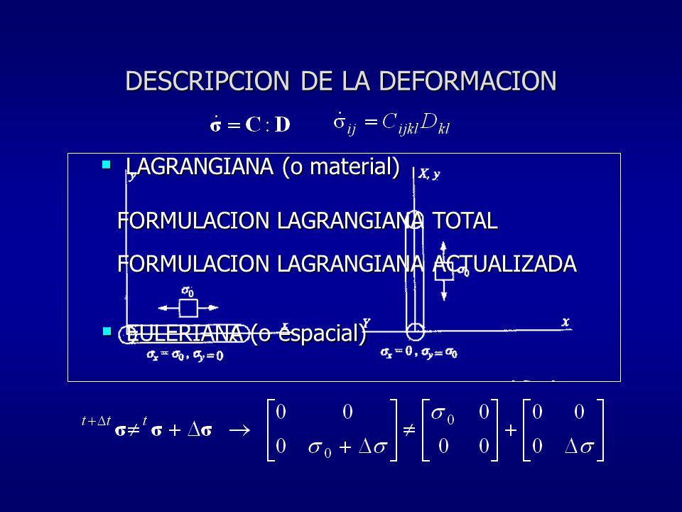 DESCRIPCION DE LA DEFORMACION LAGRANGIANA (o material) LAGRANGIANA (o material) EULERIANA (o espacial) EULERIANA (o espacial) FORMULACION LAGRANGIANA