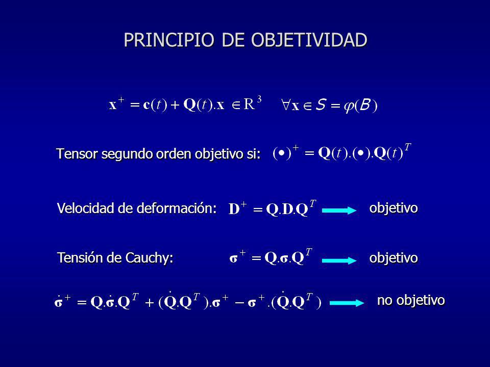 Tensor segundo orden objetivo si: PRINCIPIO DE OBJETIVIDAD Velocidad de deformación: Tensión de Cauchy: objetivo objetivo no objetivo