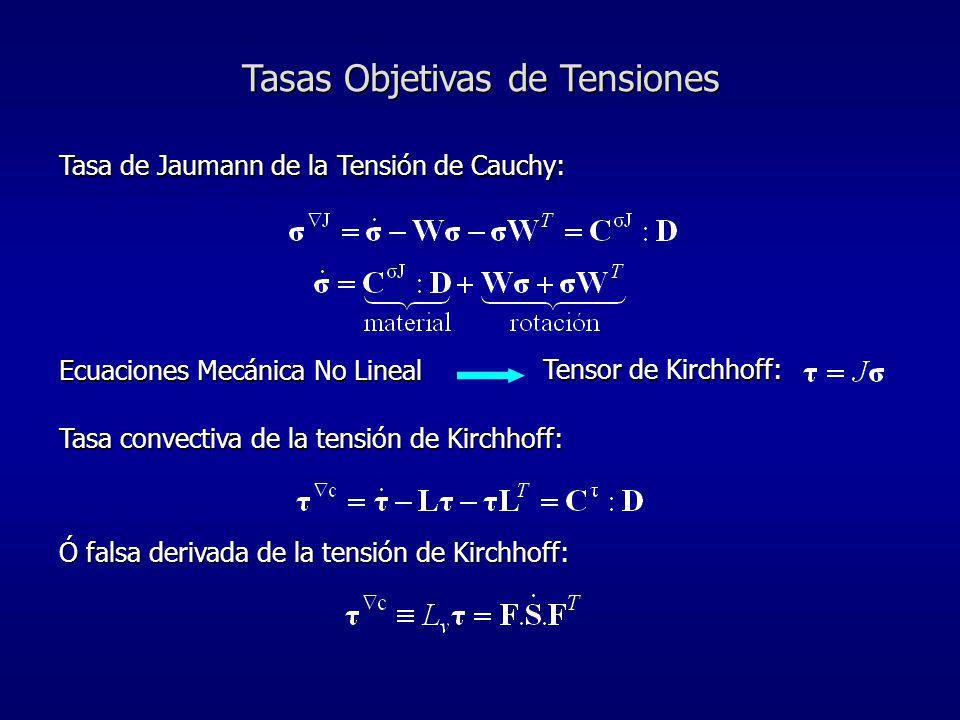 Tasas Objetivas de Tensiones Ecuaciones Mecánica No Lineal Tensor de Kirchhoff: Tasa de Jaumann de la Tensión de Cauchy: Tasa convectiva de la tensión