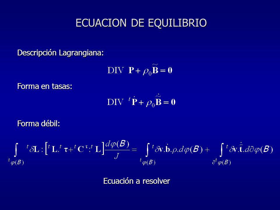 ECUACION DE EQUILIBRIO Forma en tasas: Descripción Lagrangiana: Forma débil: Ecuación a resolver