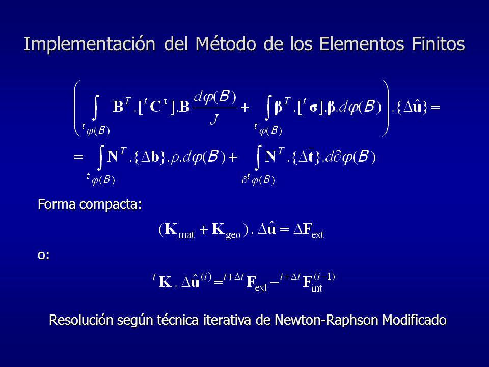 Implementación del Método de los Elementos Finitos Forma compacta: o: Resolución según técnica iterativa de Newton-Raphson Modificado