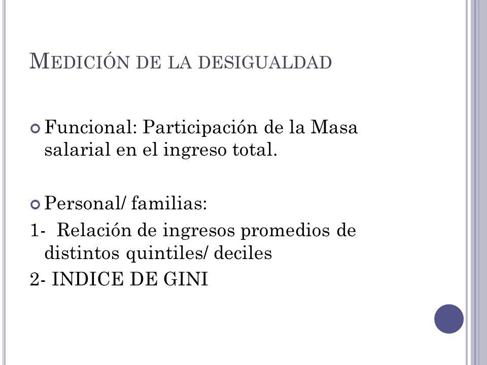 M EDICIÓN DE LA DESIGUALDAD Funcional: Participación de la Masa salarial en el ingreso total. Personal/ familias: 1- Relación de ingresos promedios de