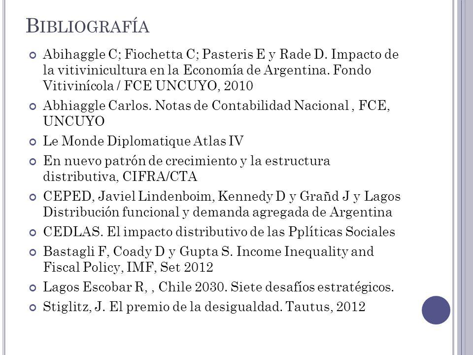 B IBLIOGRAFÍA Abihaggle C; Fiochetta C; Pasteris E y Rade D. Impacto de la vitivinicultura en la Economía de Argentina. Fondo Vitivinícola / FCE UNCUY