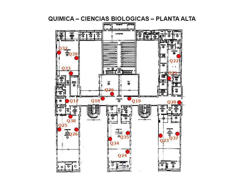un derecho de todos Comisión de Seguridad e Higiene del Trabajo Facultad de Ciencias Exactas La seguridad como Distribución de extintores Nuevos y actualizados (Edificio Física)