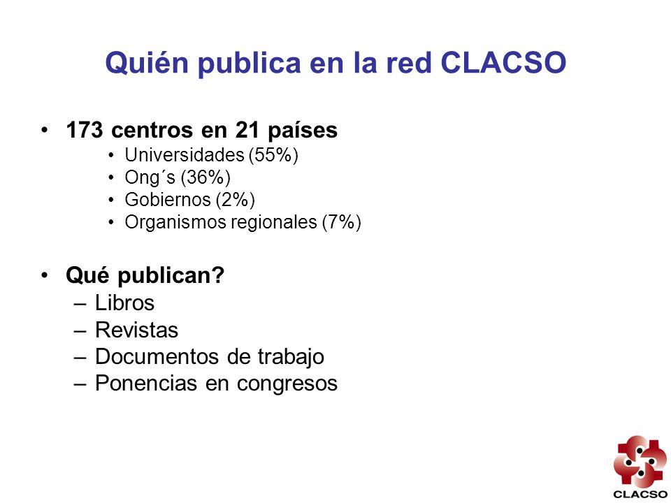 Quién publica en la red CLACSO 173 centros en 21 países Universidades (55%) Ong´s (36%) Gobiernos (2%) Organismos regionales (7%) Qué publican? –Libro
